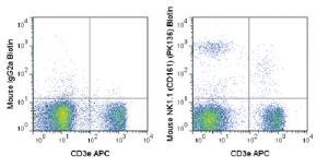 Anti-KLRB1 Mouse Monoclonal Antibody (Biotin) [clone: PK136]