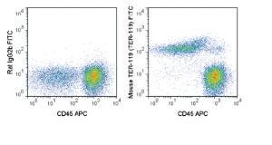 Anti-TER-119 Rat Monoclonal Antibody (FITC (Fluorescein)) [clone: TER-119]