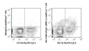 Anti-EMR1 Rat monoclonal antibody violetFluor® 450 [clone: BM8.1]